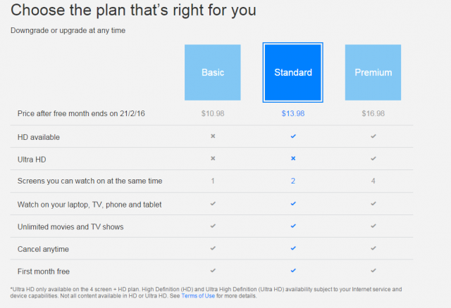 netflix subscription charges in india