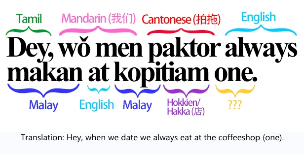 Learn cantonese for travel