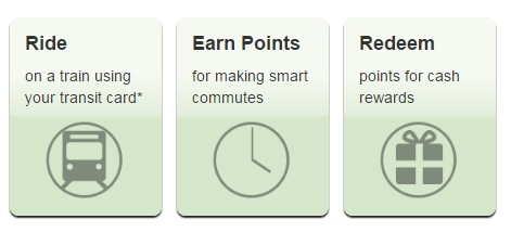 Save Money In Singapore - Travel Smart Rewards MRT