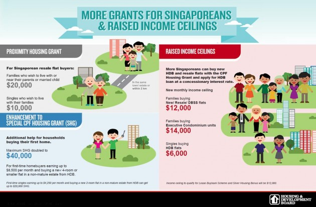 HDB housing grants and schemes for Singaporeans