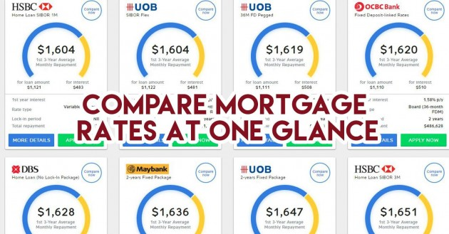 Compare mortage rates GoBear