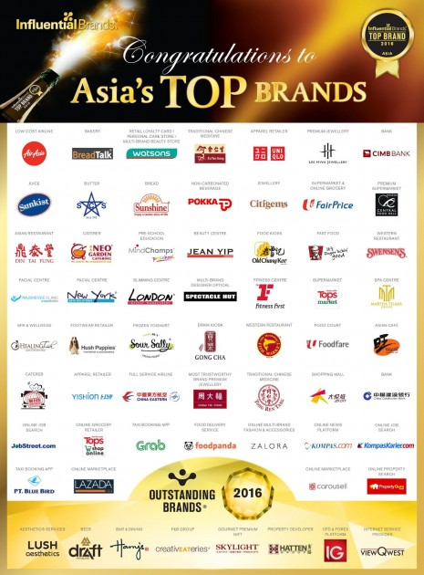 Singapore's Most Influential Brands Were Honored At This