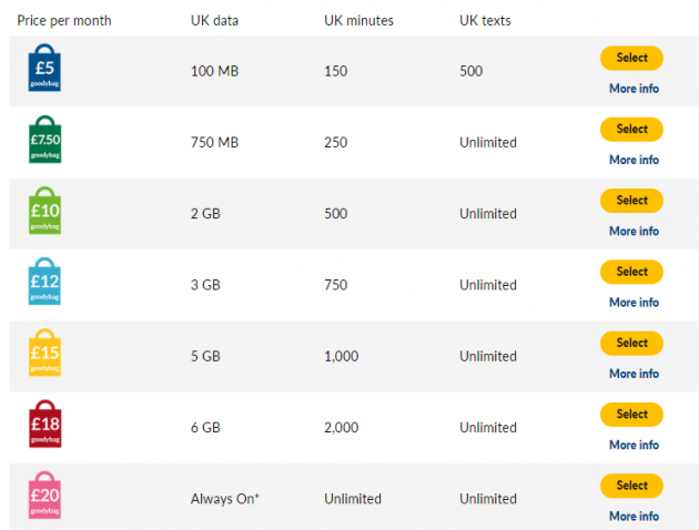 Giffgaff, cheap phone plans