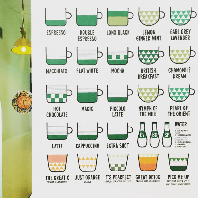 Drinks Wall, Tiong Bahru Bakery