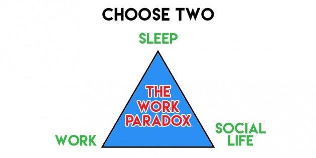 work paradox social life sleep