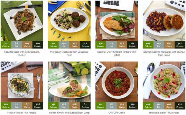 Low Carb Food Delivery Singapore Food