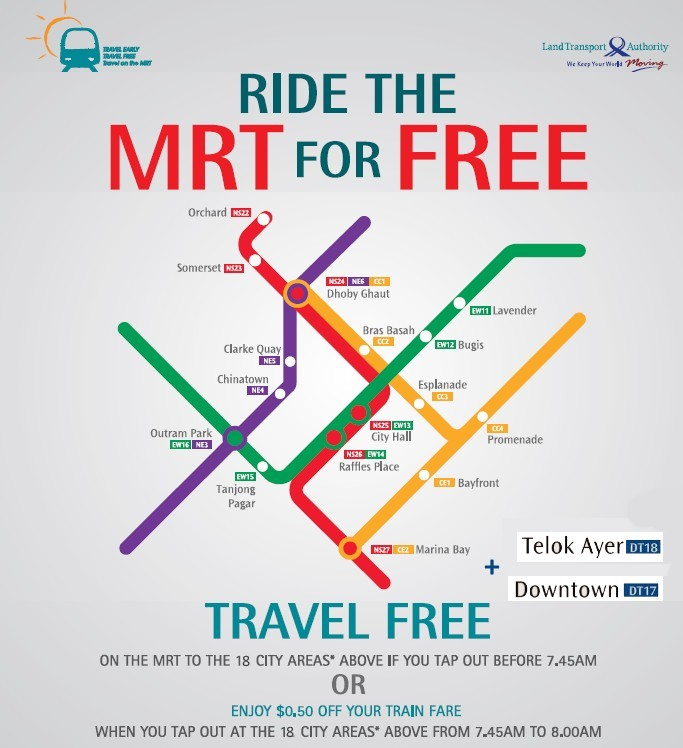 free MRT fare early train CBD