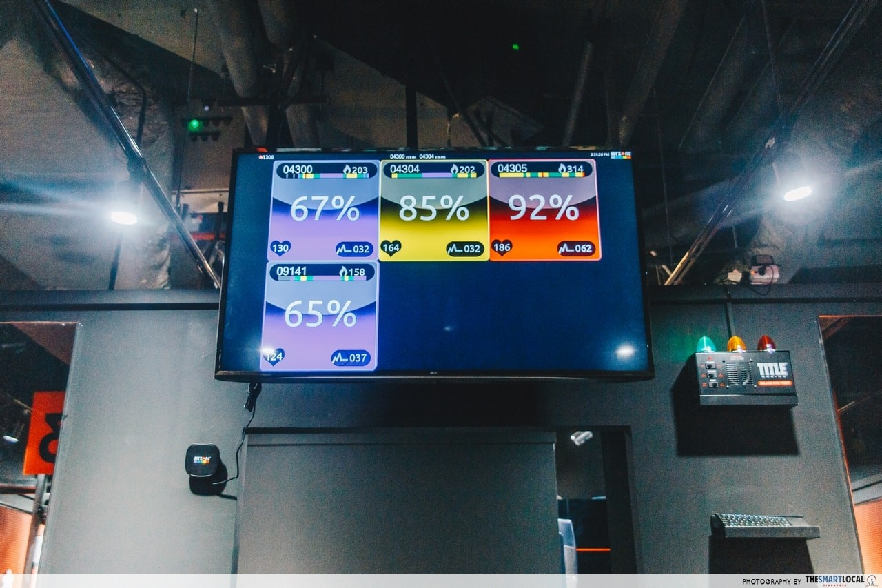 fight zone suntec city heart rate board