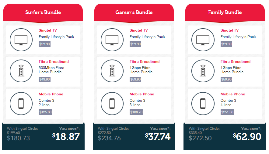 singtel circle bundle