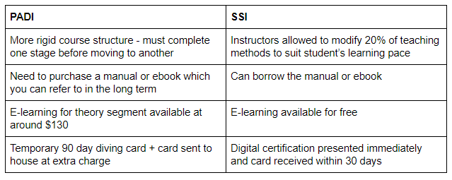 difference between PADI and SSI certification diving PADI vs SSI table