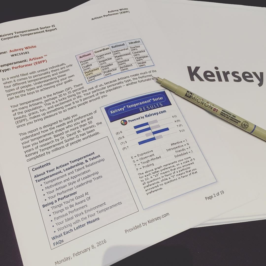 Personality Tests - Keirsey Temperament Test