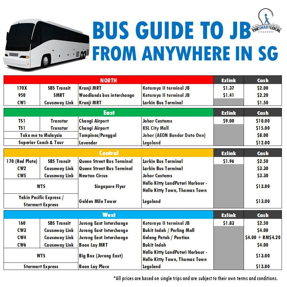 tsl bus guide to jb with prices