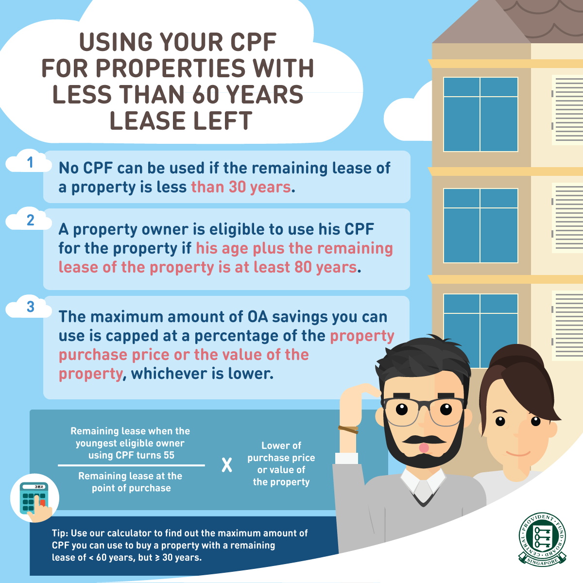 Resale Home Buying Guide - CPF restrictions