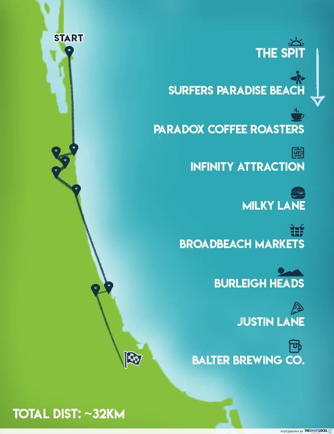 1 day cycling route gold coast