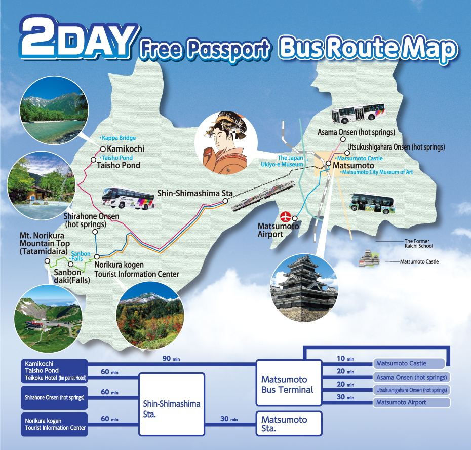 Nagano kamokochi matsumoto guide - alpico group 2 day free passport