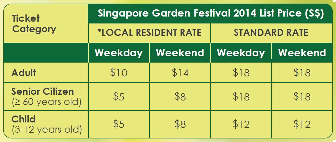 B2ap3_thumbnail_ticket Prices.png