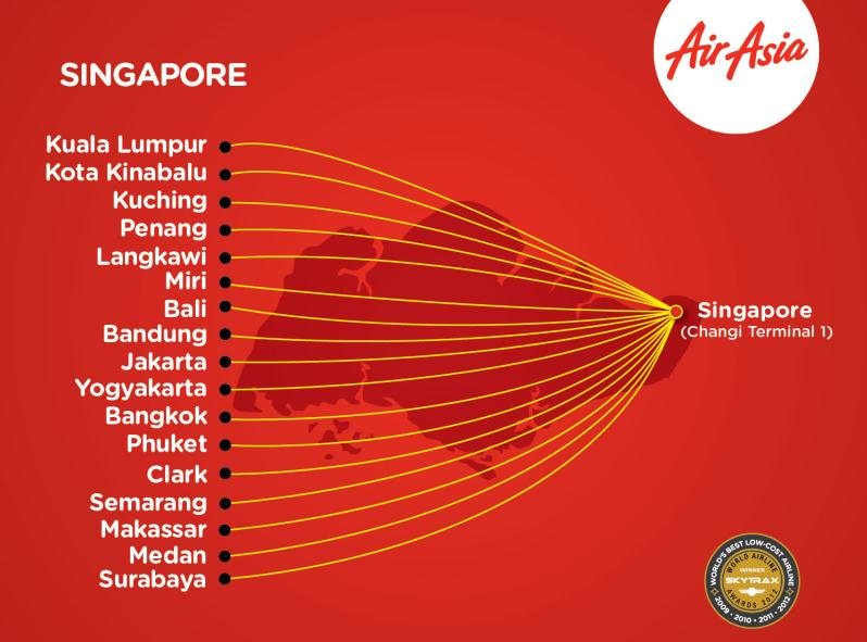 holiday ideas with airasia