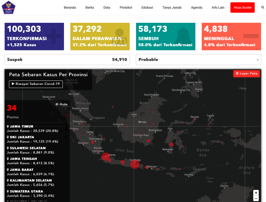 Office clusters in Indonesian cities - COVID-19 updates as of 26 July 2020