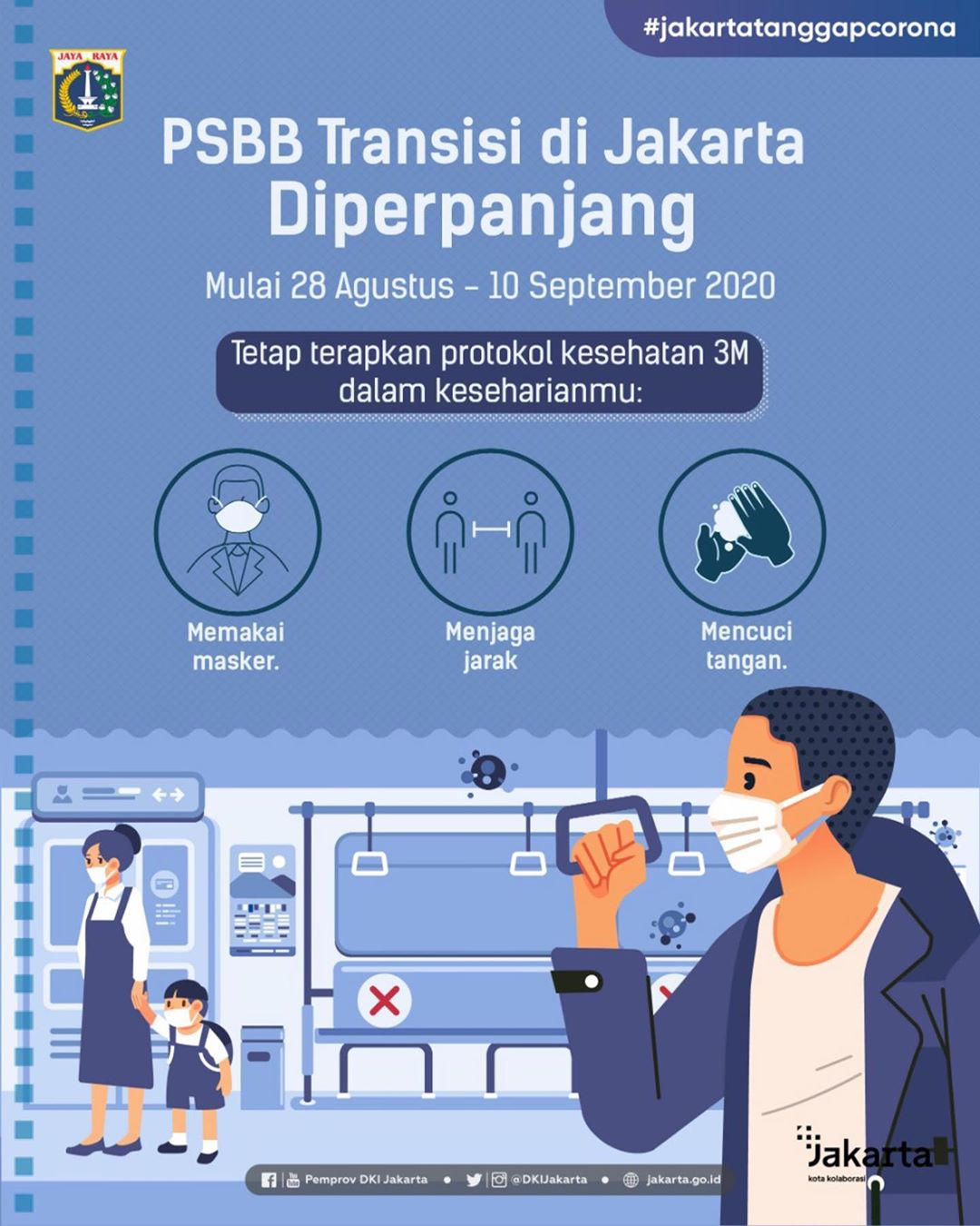 Jakartans Repeatedly Not Wearing Masks May Be Fined Up To Rp 1 000 000 Transitional Psbb To Be Extended Till 10 Sept Thesmartlocal Indonesia Leading Travel And Lifestyle Portal