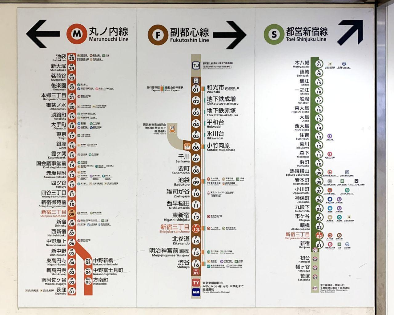 Tokyo train station guide