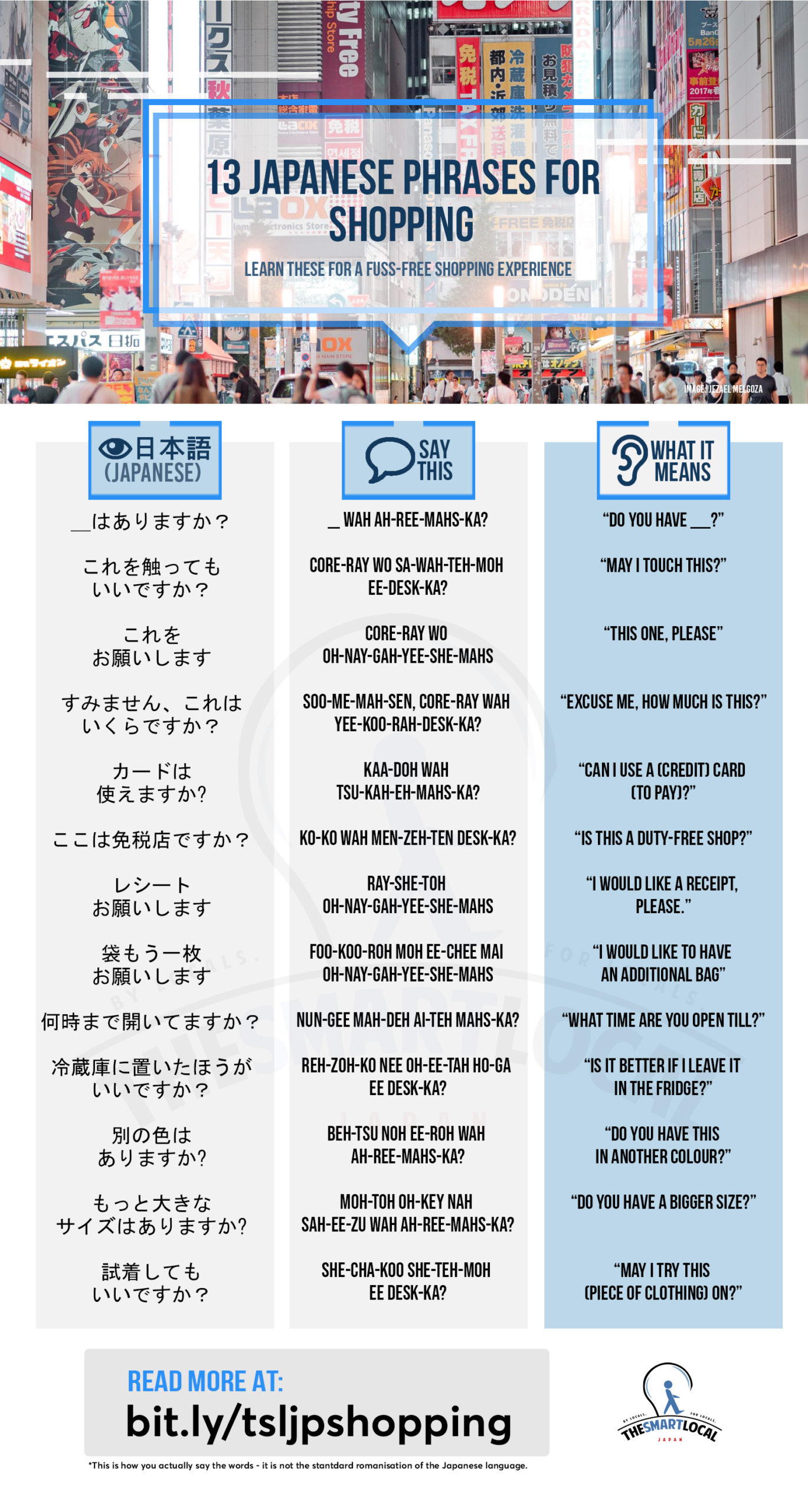 japanese phrases for shopping infographic