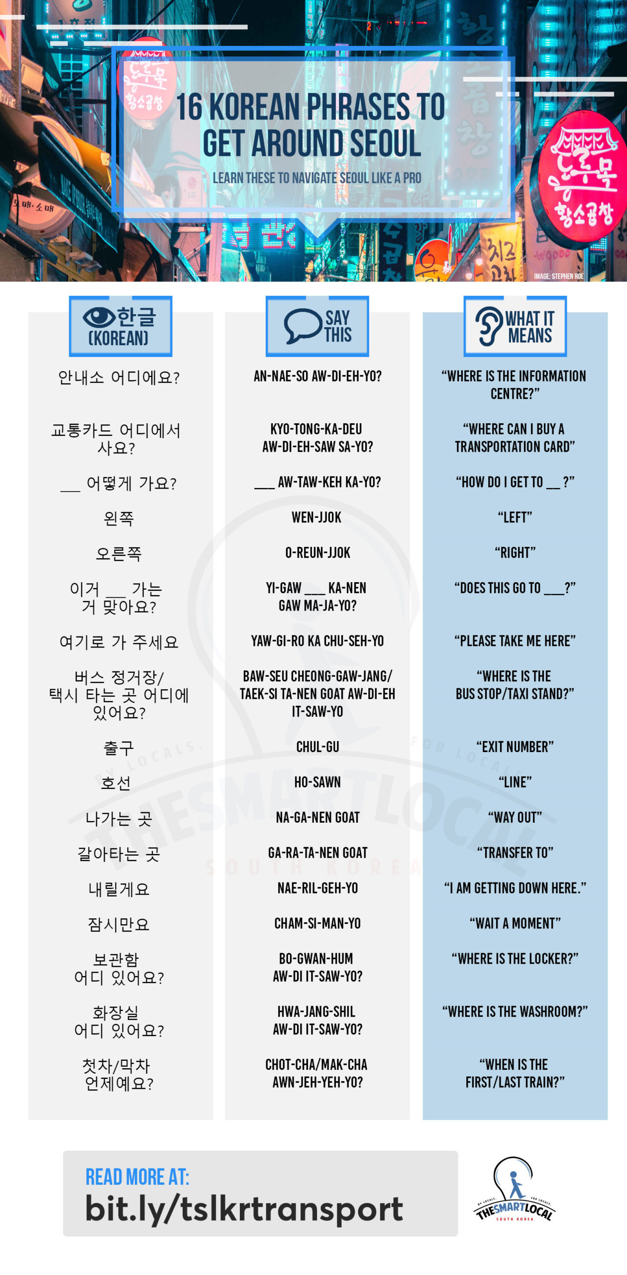 korean transport phrases infographic