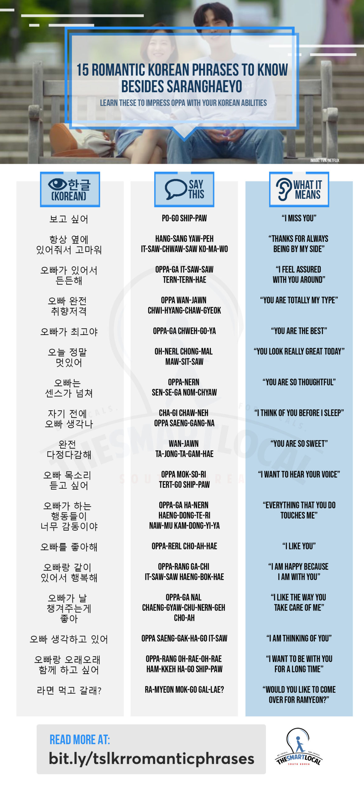 romantic korean phrases infographic