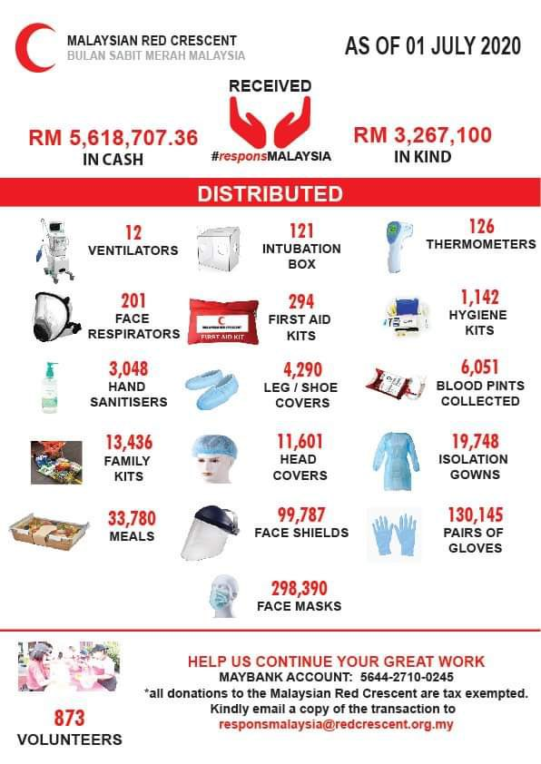 Malaysian Red Crescent donation poster