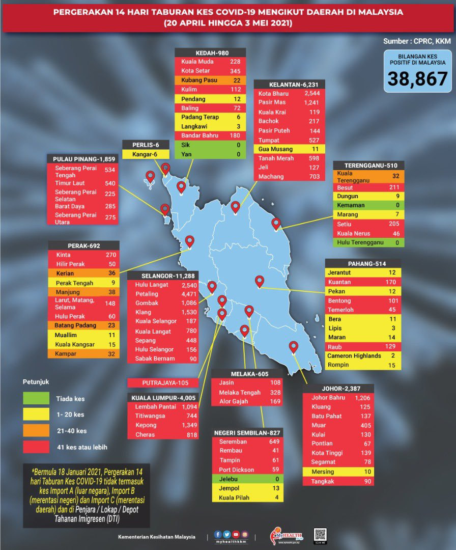 Targeted MCO in KL localities - cases