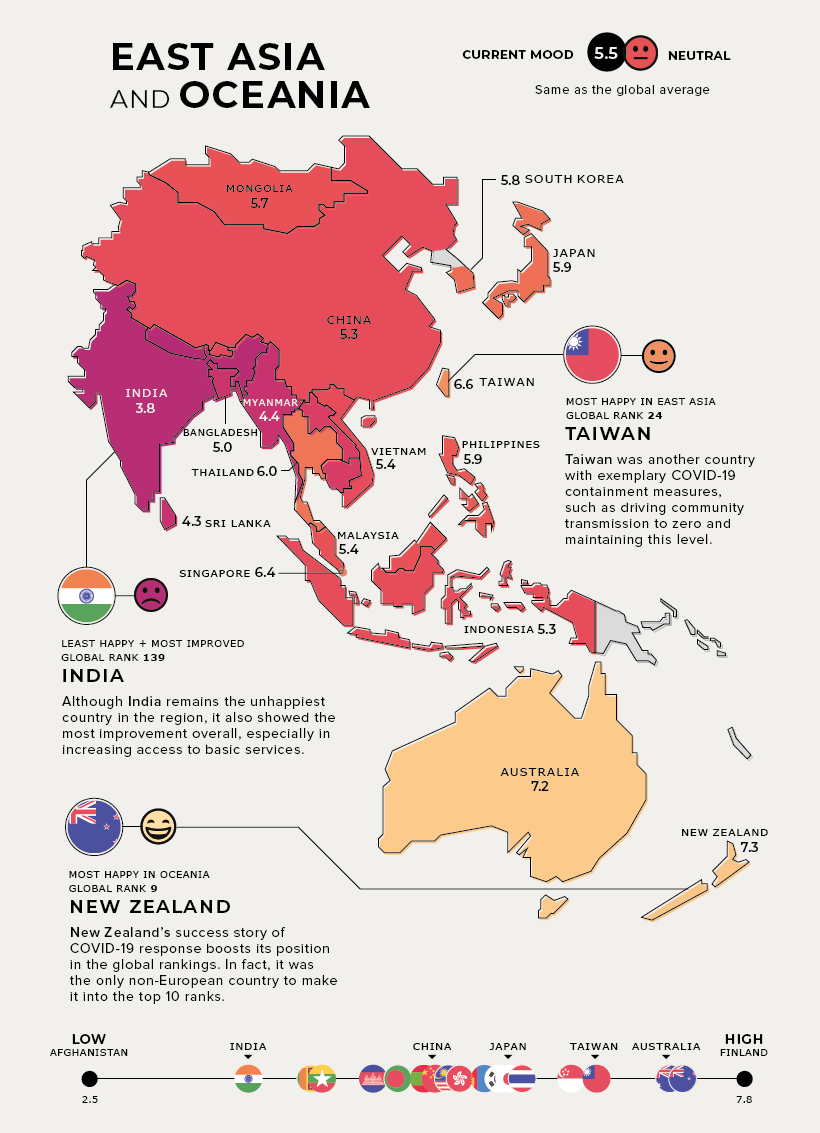 World Happiness Report 2021 Asia and Oceania