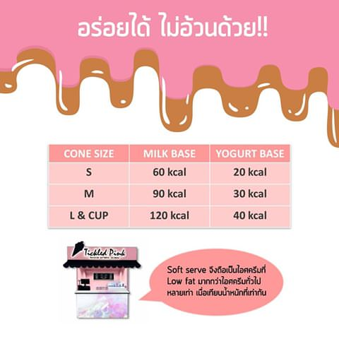 tickled pink calorie chart