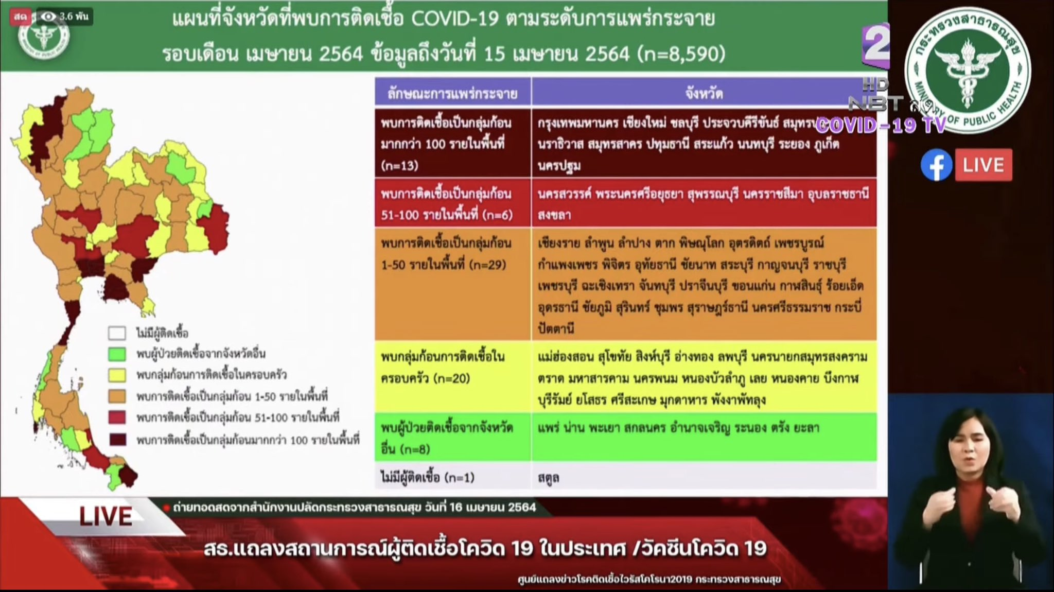 Thailand Urges Public In High-Risk Areas To Work From Home To Curb Covid-19