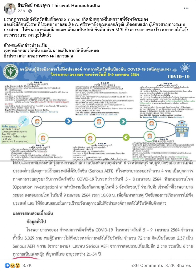 Thai Patients Receive Anticoagulants After Getting Hemiparesis From 'Sinovac' Covid-19 Vaccine