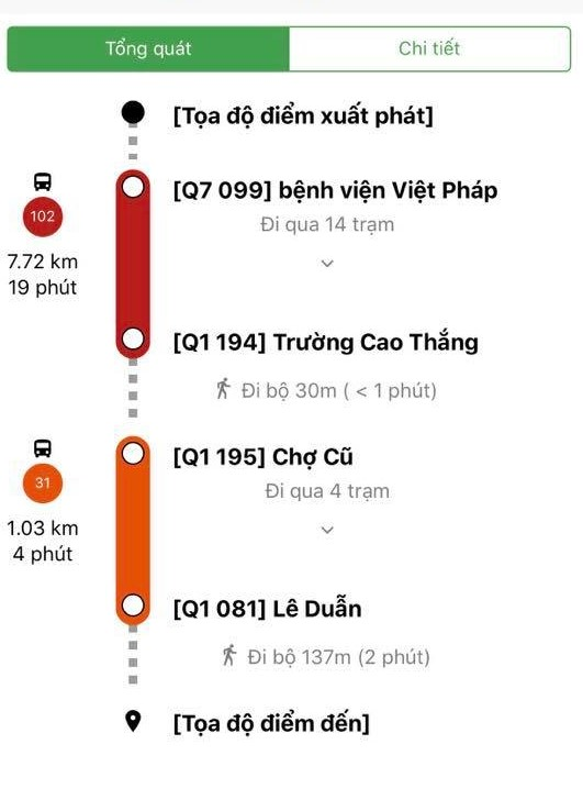 HCM City Go!Bus - directory