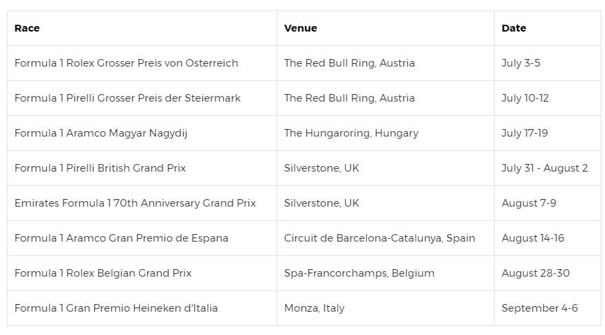 F1 Grand Prix calendar 2020