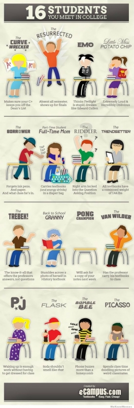 b2ap3_thumbnail_16-students-you-meet-in-college-infographic.jpg