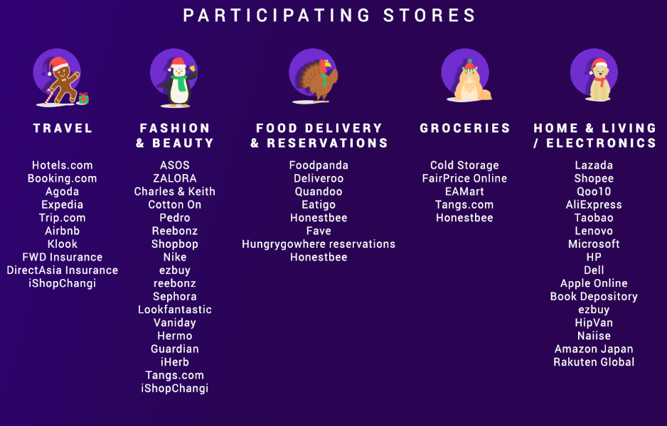 shopping categories