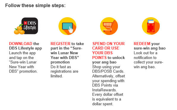 dbs lifestyle app steps promotions lunar new year discount ang bao