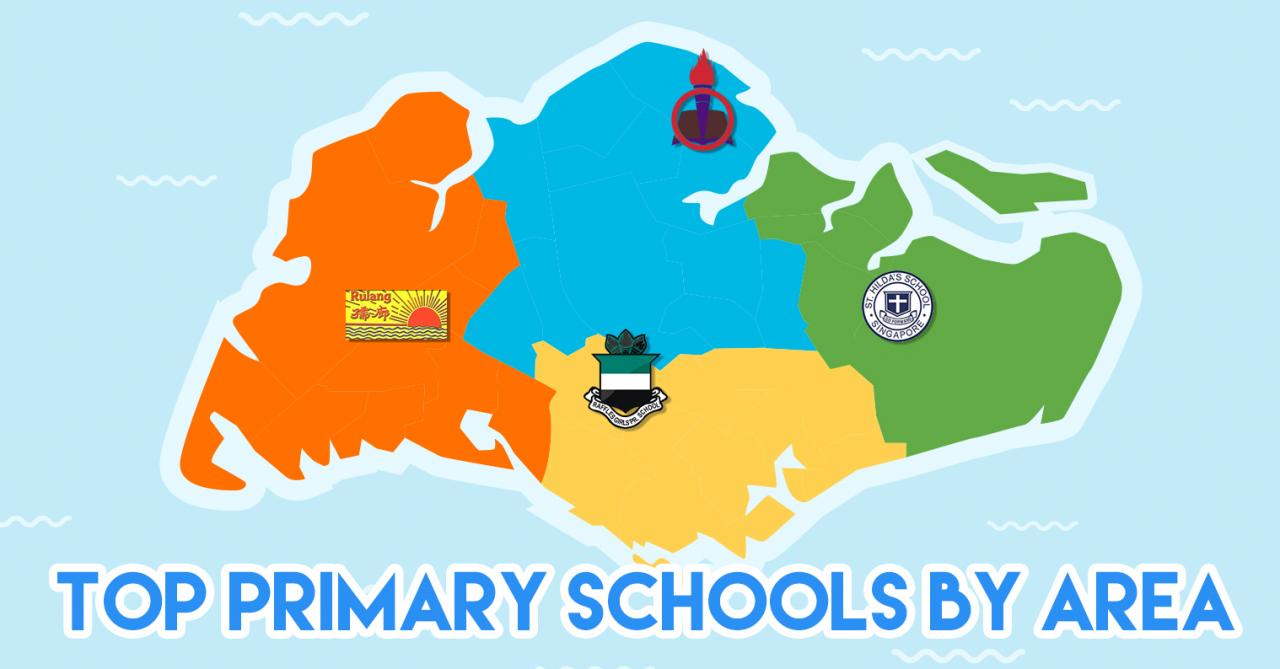 Top primary schools in Singapore
