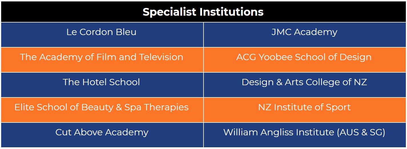 AECC Global Education Fair 2019 Specialist Institutions