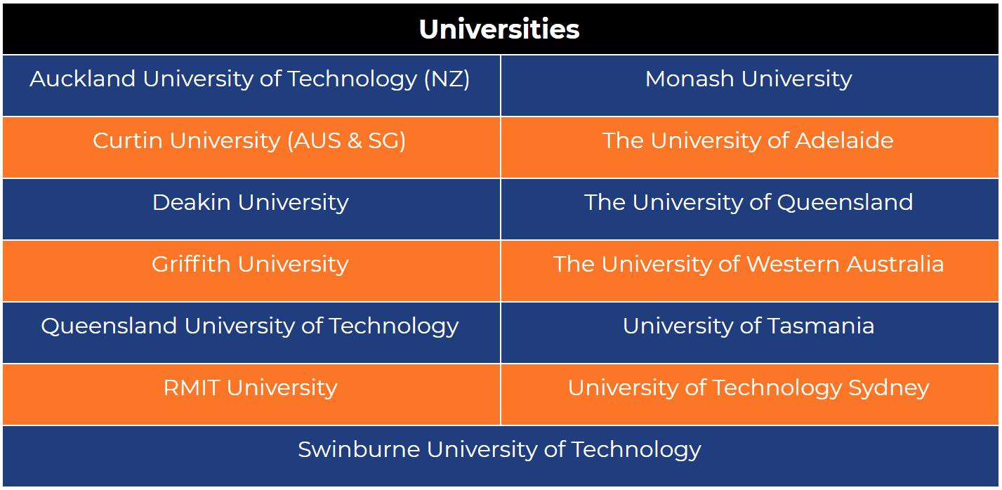 AECC Global Education Fair 2019 Universities
