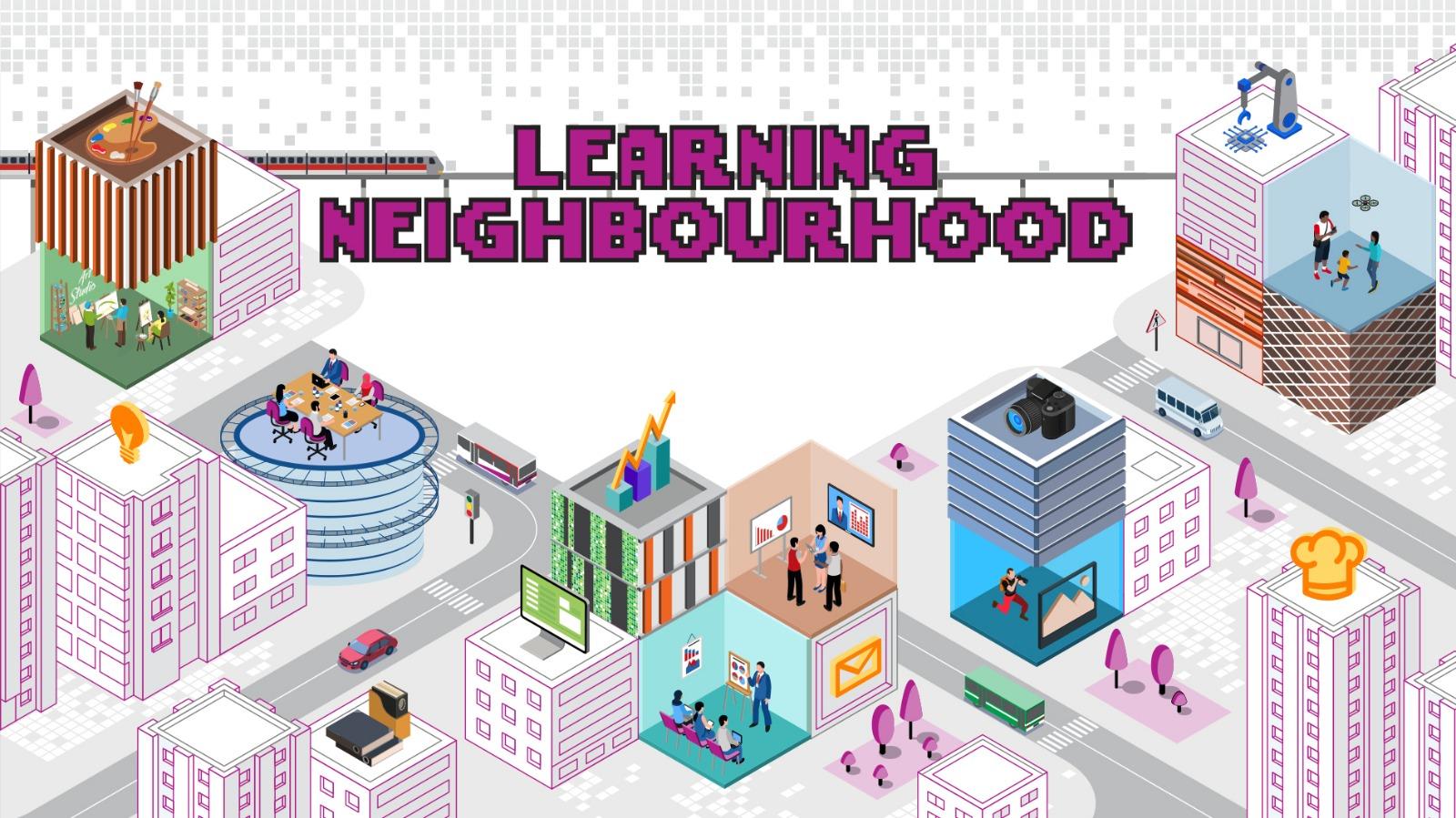 learning neighbourhood at geylang serai - poster