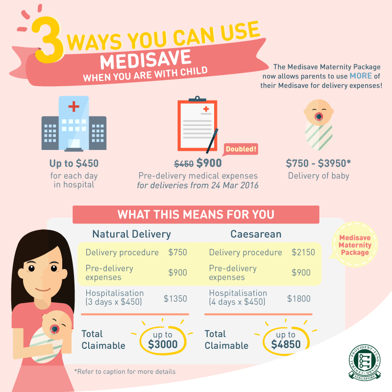 Guide to having a baby in Singapore - Baby Bonus Explained (3)