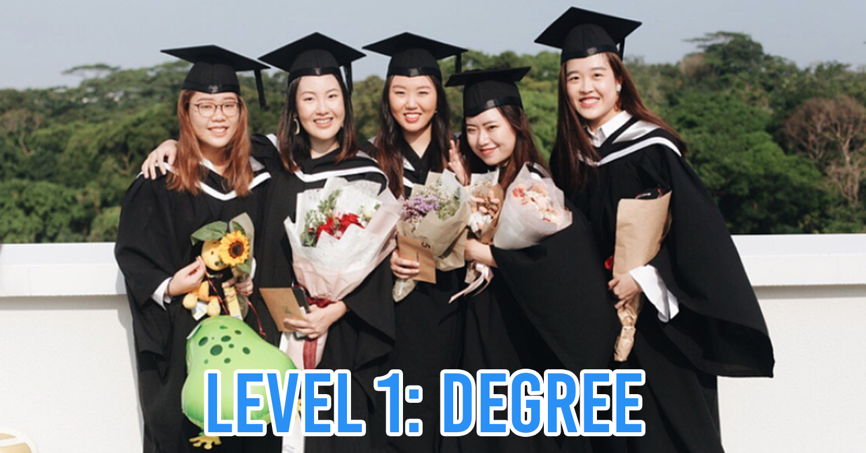NIE Higher Degree (3)