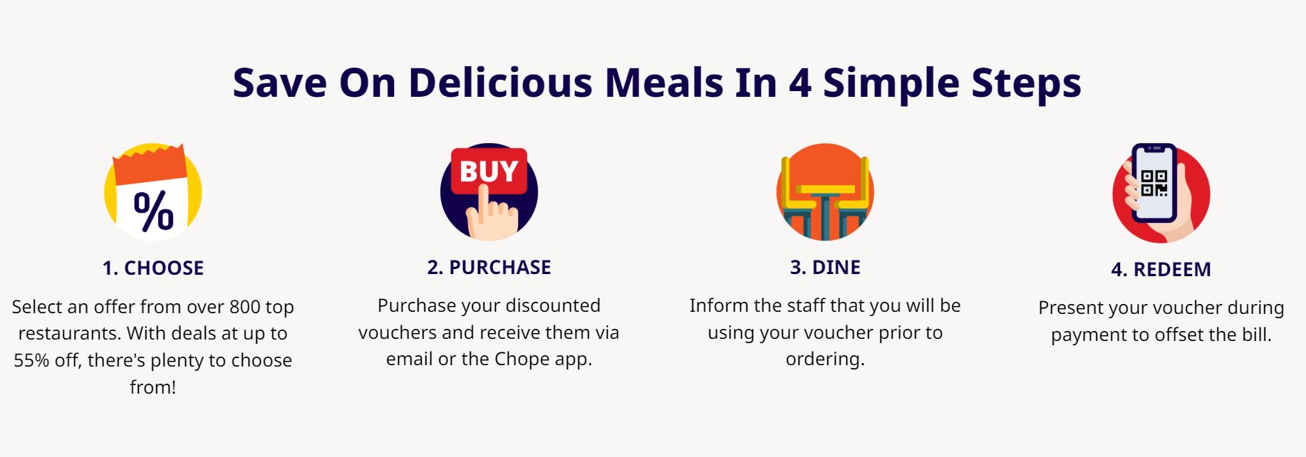 chopedeals year end sale 2019 - chopedeals app