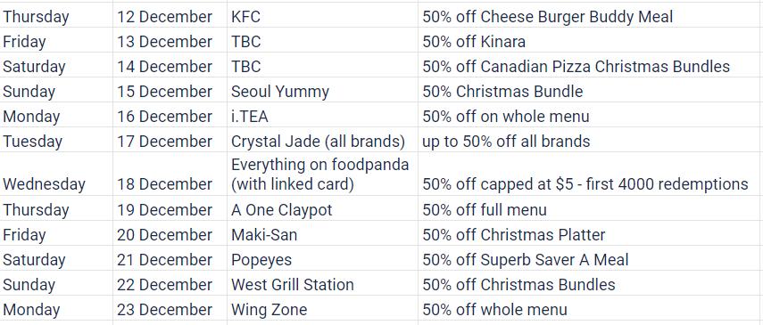 foodpanda promo