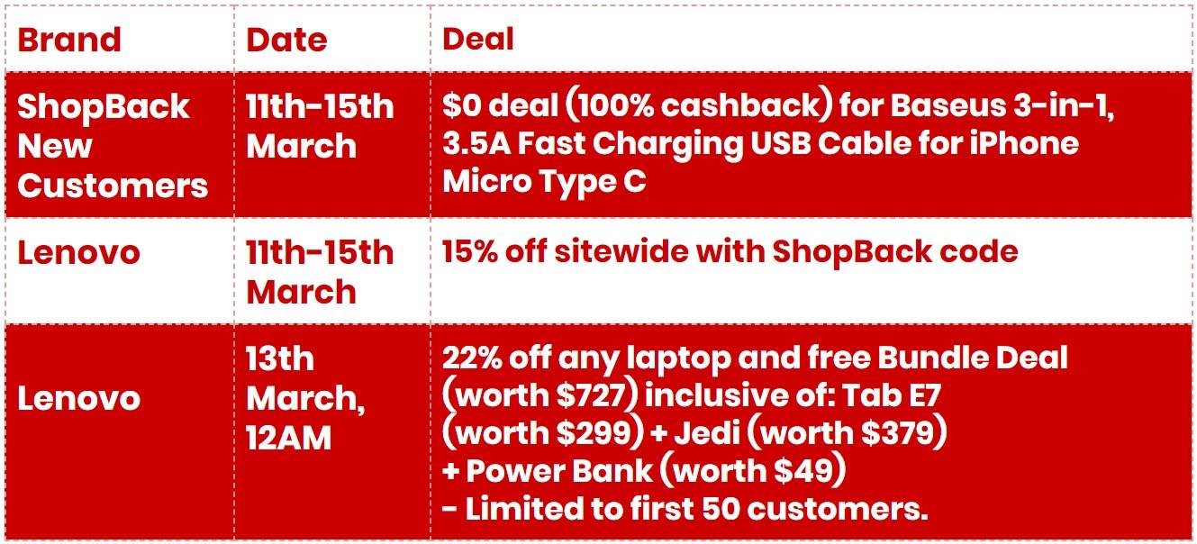 ShopBack IT Sale 2020 Deals