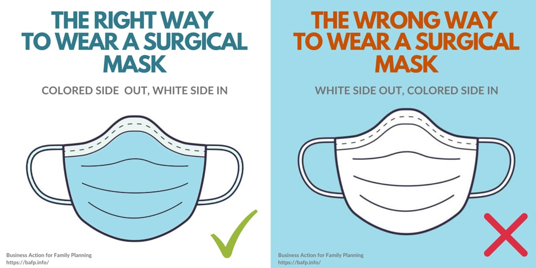 How to wear surgical masks properly