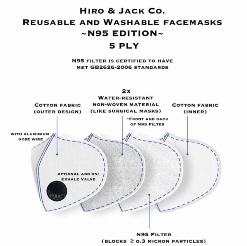 Hiro and Jack Mask