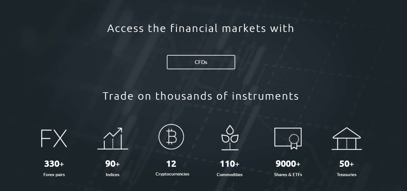 CMC Markets products